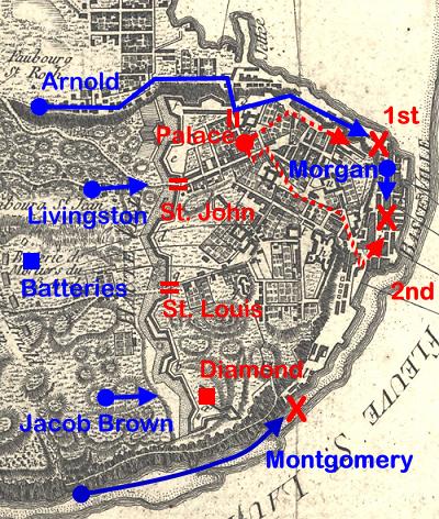 Battle of Quebec (1759)