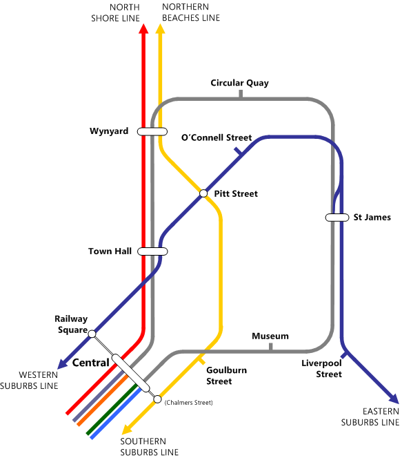 History of Cityrail: Eastern Suburbs Line (1979)