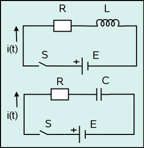 Figura 6: Circuitos serie RL (superior) y RC (inferior) en CC.