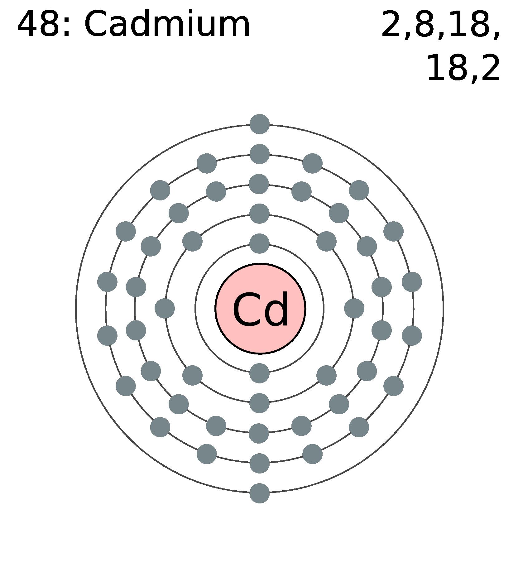 Electron_shell_048_cadmium diagram of cadmium data wiring diagram schematic