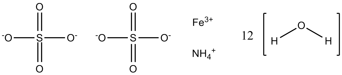 How to write the chemical formula for ammonium sulfate