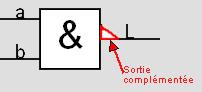 Fonction non et wikip dia for Fonctions logiques de base