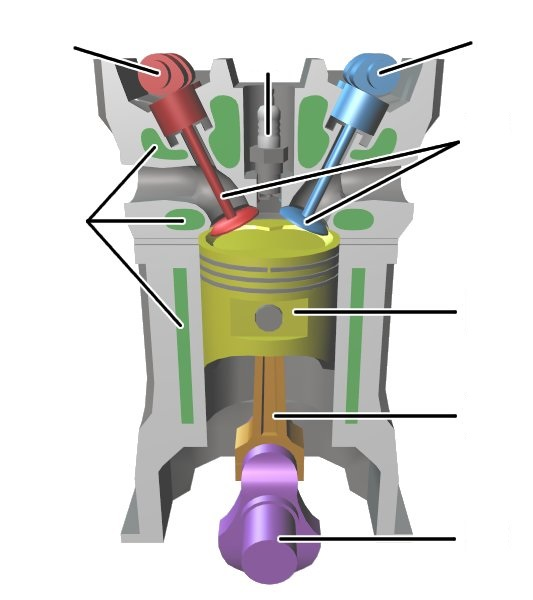 file four stroke engine diagram with blank markers jpg wikimedia rh commons wikimedia org 4 Stroke Engine Diagram 4 Cylinder Engine Diagram