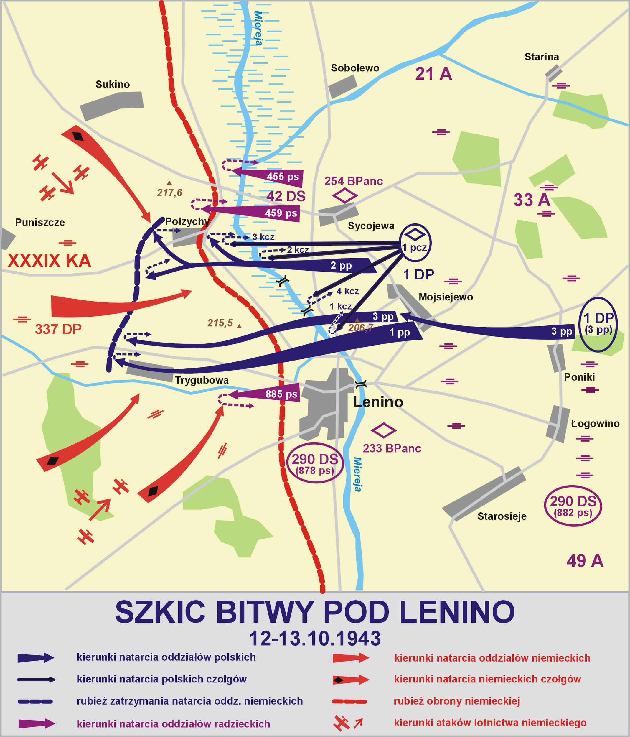 Bitwa pod Lenino – Wikipedia, wolna encyklopedia