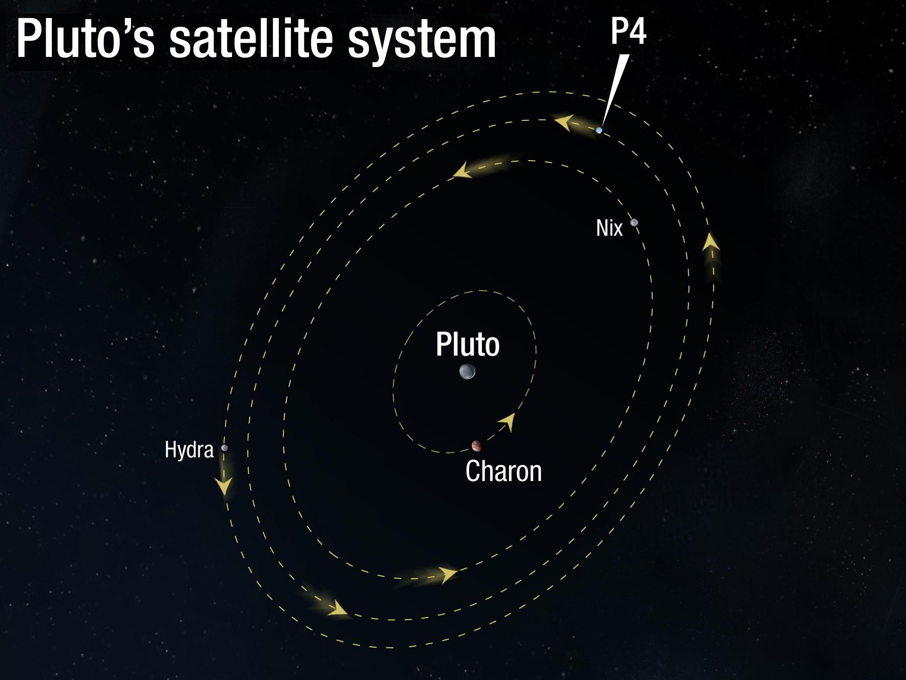 pluto moons - photo #11