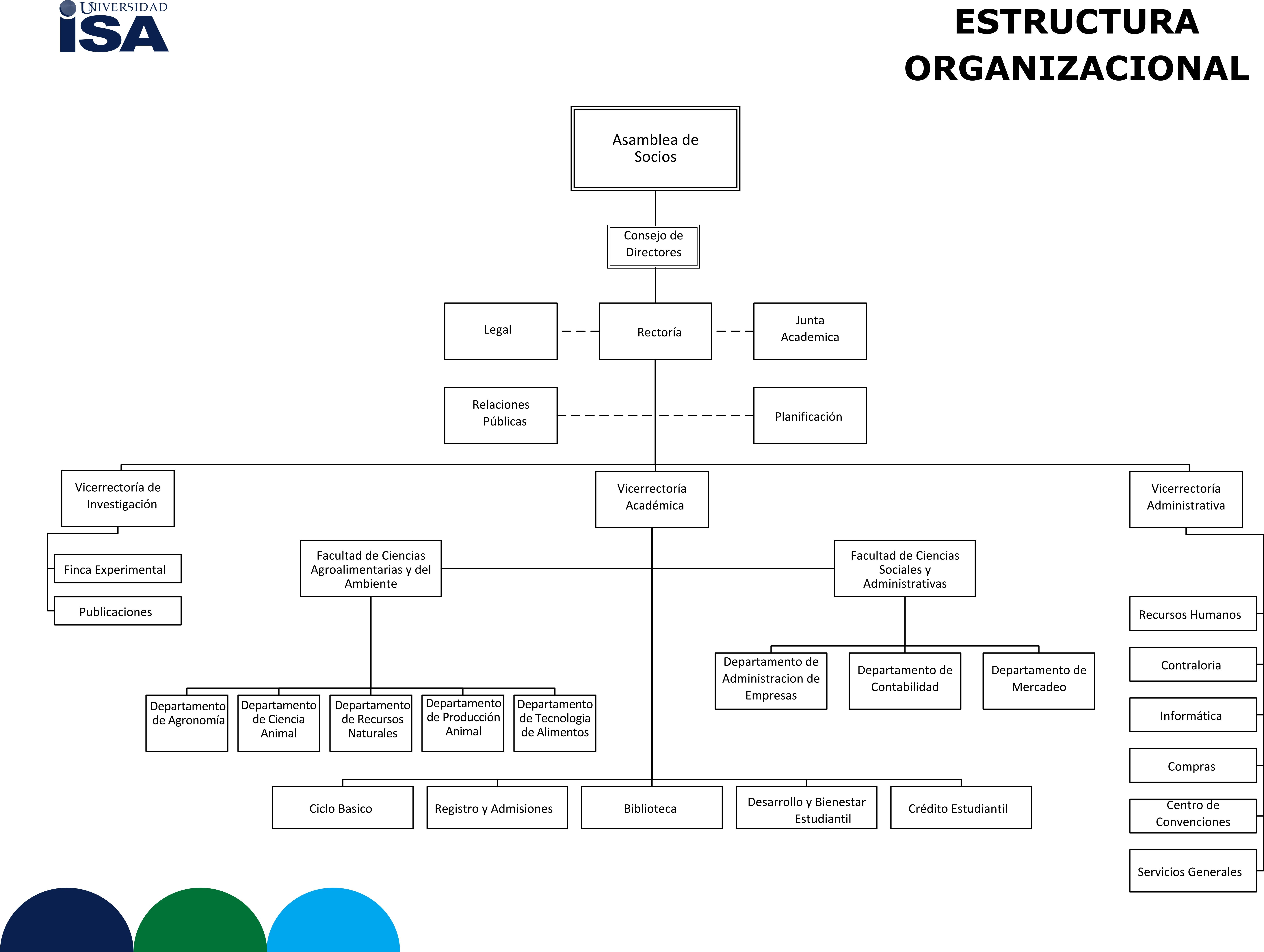 File Organigrama Jpg Wikimedia Commons