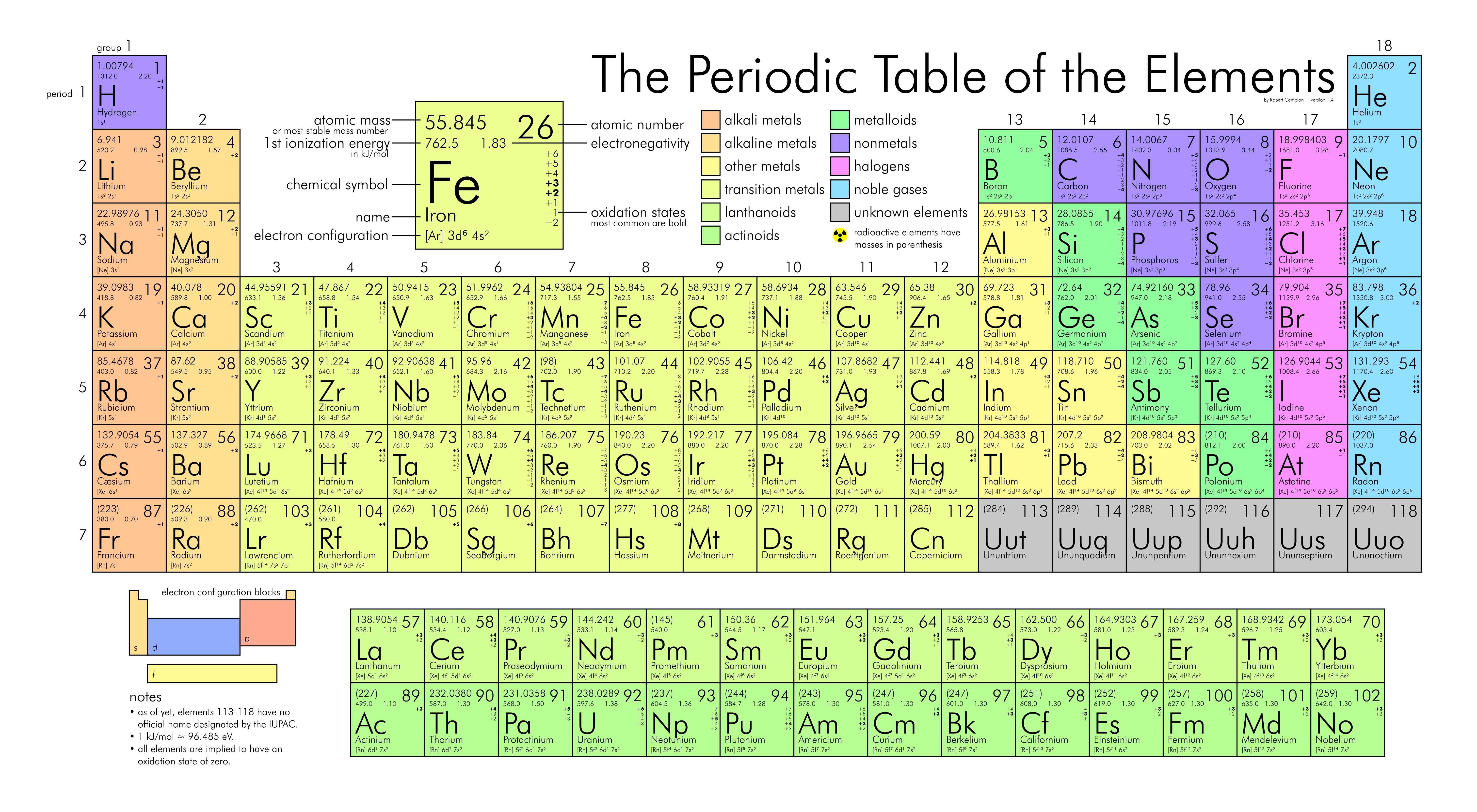 Labeled diagram of periodic table introduction to electrical file periodic table large png wikimedia commons rh commons wikimedia org periodic table labeled elements names urtaz Image collections