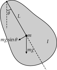 Introductory Classical Mechanics - Wikiversity