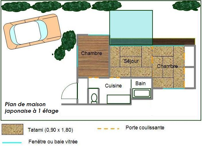 Application plan maison 1st level affordable bungalow for Application plan de maison
