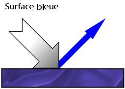 Réflexion bleue.png