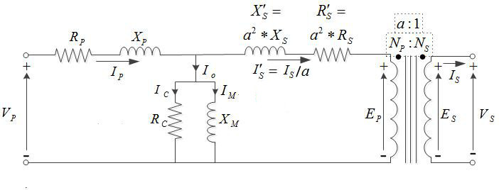 however, the capacitance effect can be measured by comparing open-circuit  inductance, i e  the inductance of a primary winding when the secondary  circuit is