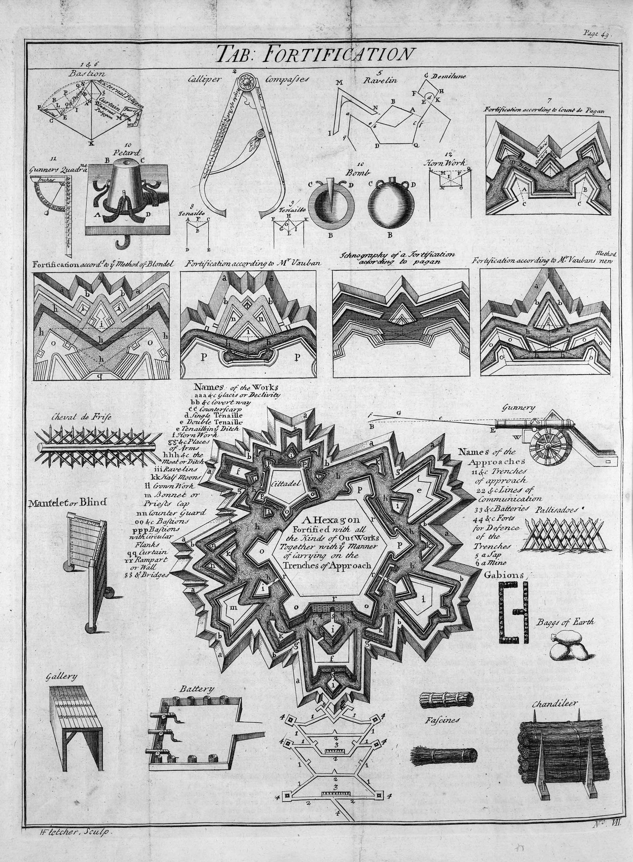 ableofatypicalbastionfort,1728.hedevelopmentofbastionfortsresultedfromtheincreaseduseofcannonsandfirearmsinthe14thcentury.