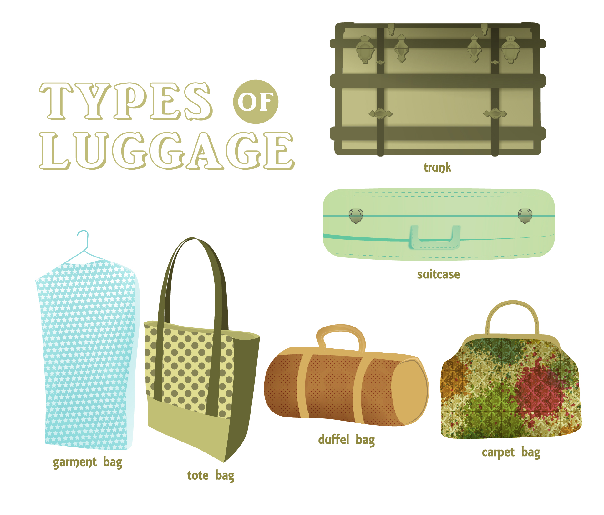 Luggage Size For International Travel