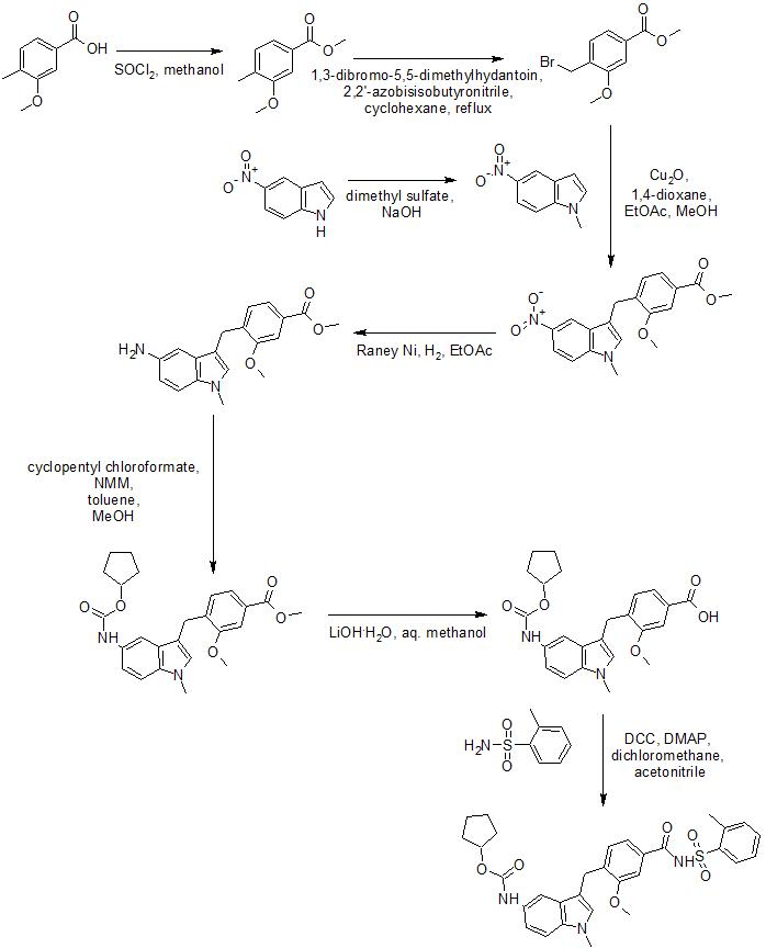 Zafirlukast synthesis, drawn with ChemSketch.