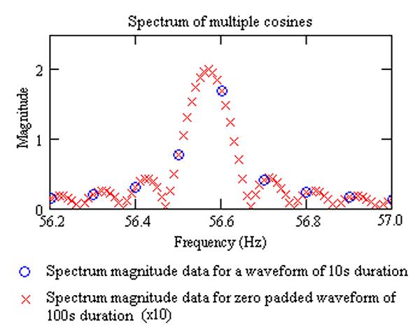 Talk:Fast Fourier transform - Wikipedia