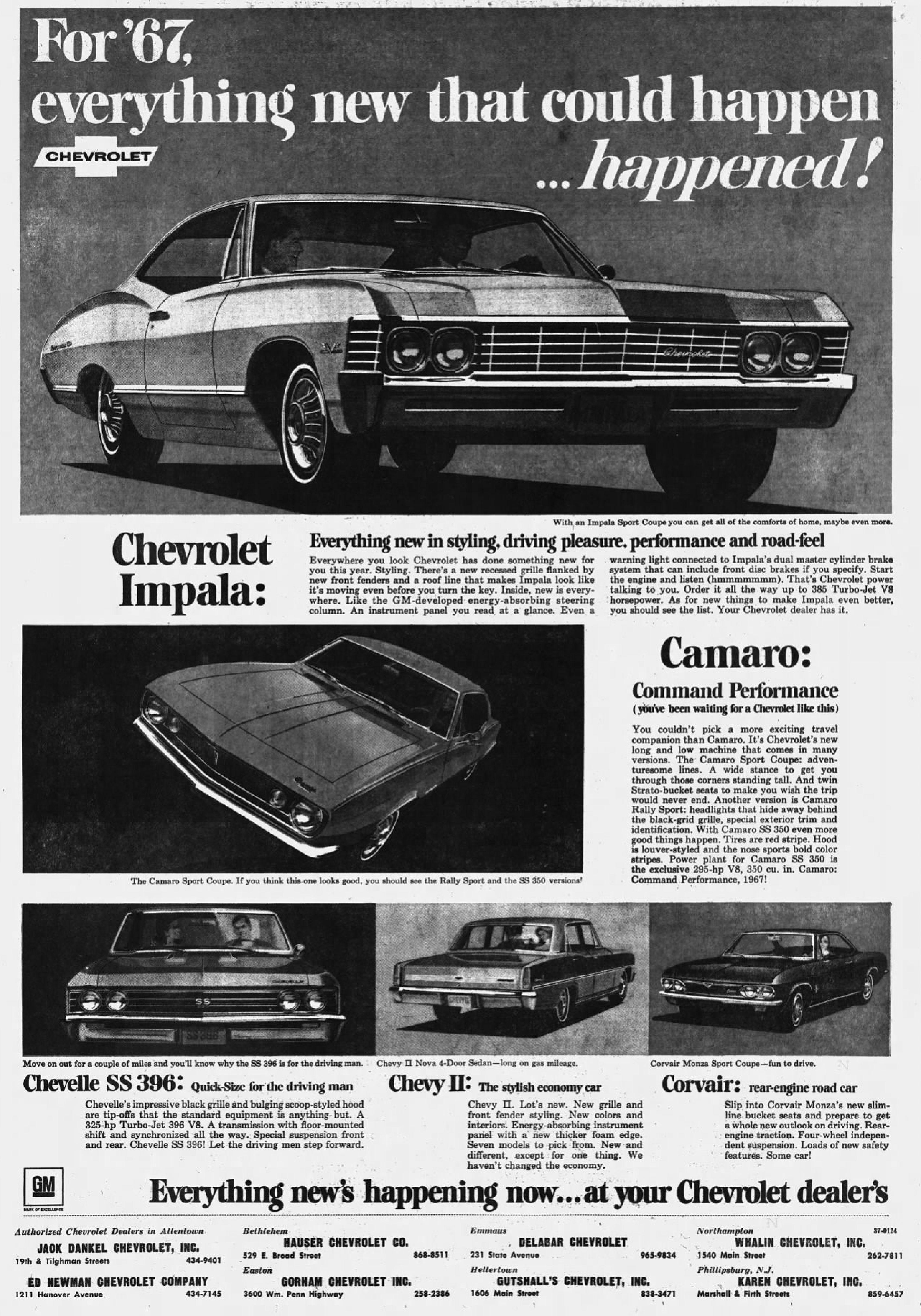 File1966 Dankel Ed Newman Chevrolet 2 Oct Mc Allentown Pa 1966 Chevy Impala Suspension