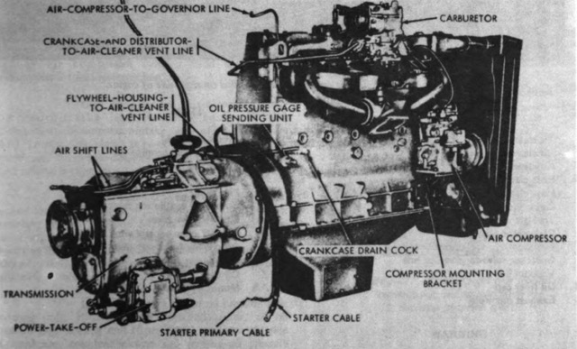 File:Continental R6602 engine right jpg - Wikimedia Commons