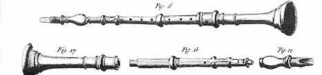 Klarinét, 1750.