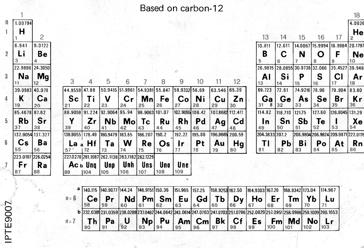 Periodic table o level images periodic table images periodic table regents gallery periodic table images periodic table o level image collections periodic table images gamestrikefo Choice Image