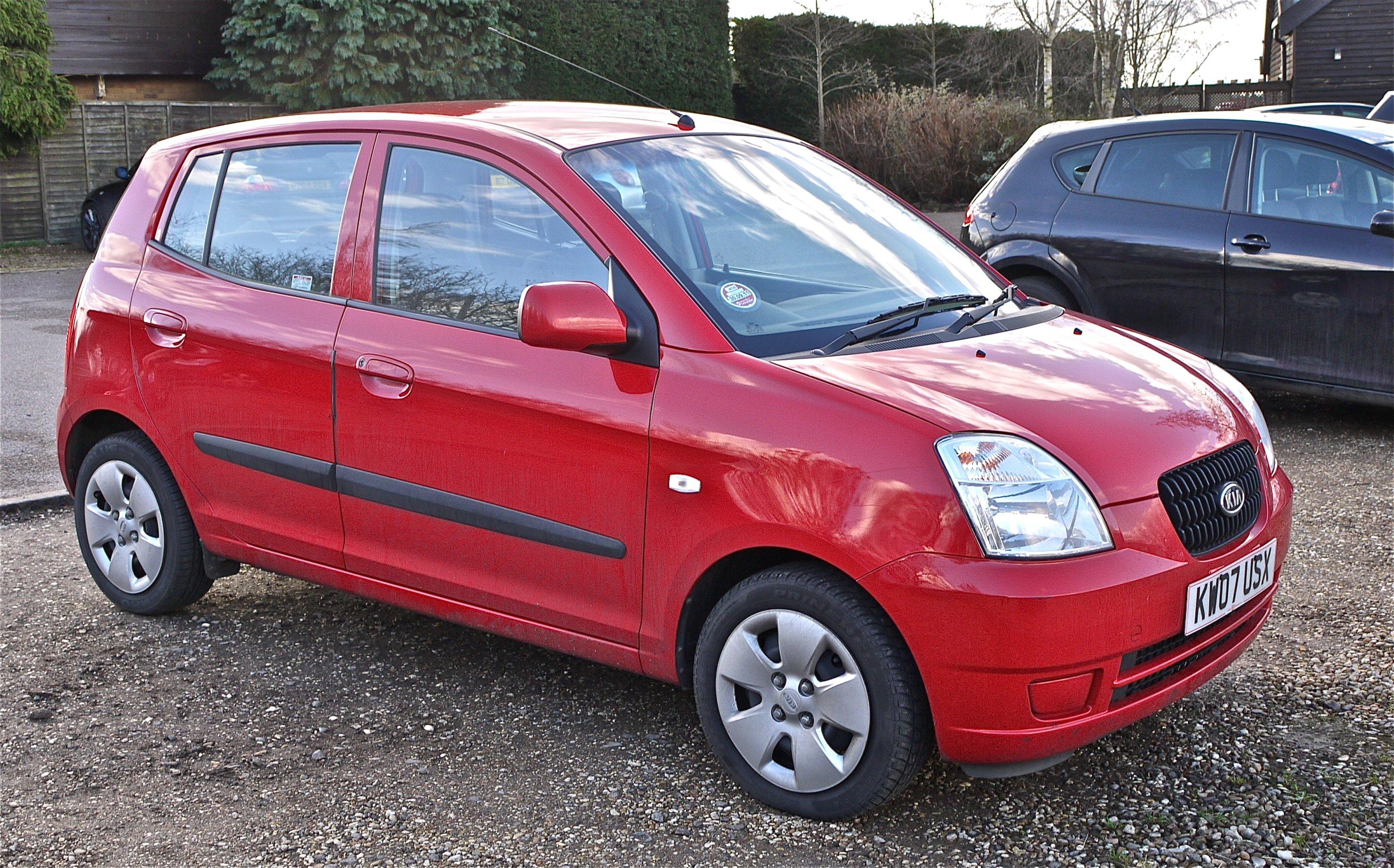 Price Kia Used Cars