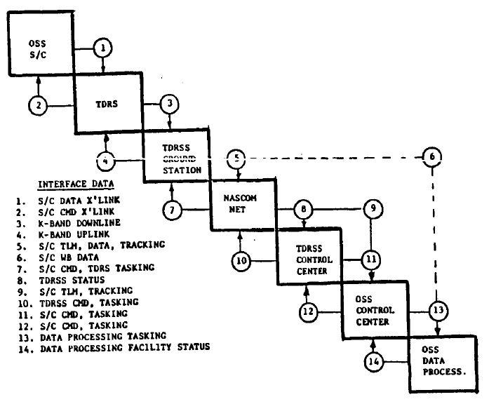 n2 molecular orbital diagram