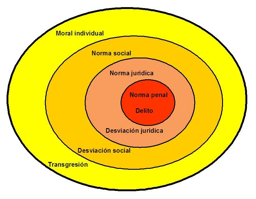 El Desarrollo moral en la adolescencia - granollerscat