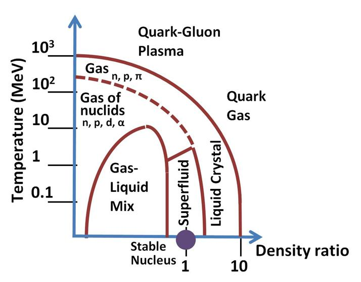 for liquids, which of the factors affect vapor pressure?