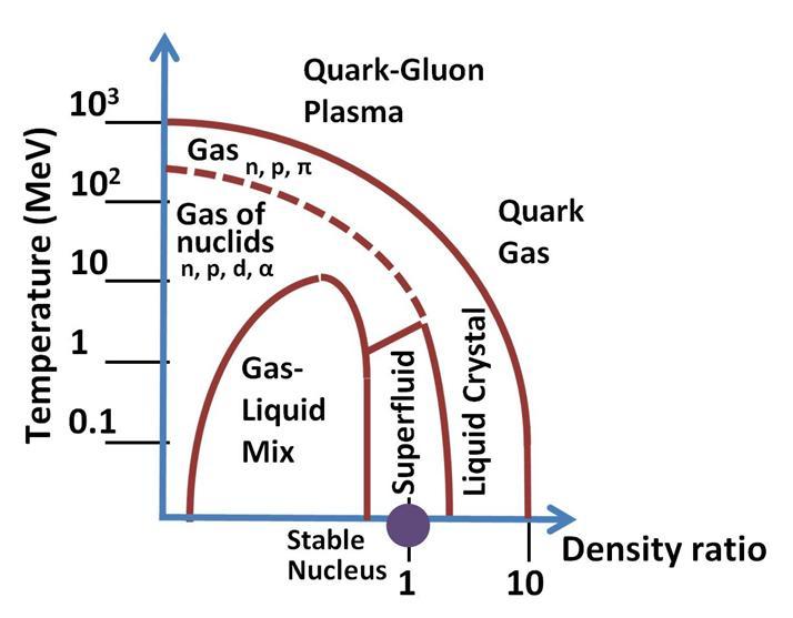 Quark U2013gluon Plasma