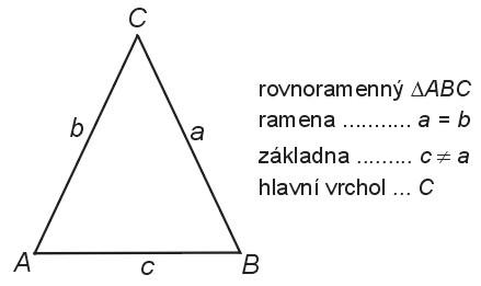 Výška rovnoramenného trojúhelníku