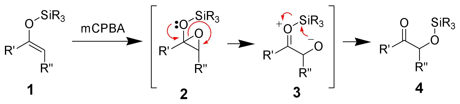 Mechanism of Oxidation Oxidation Mechanism.png