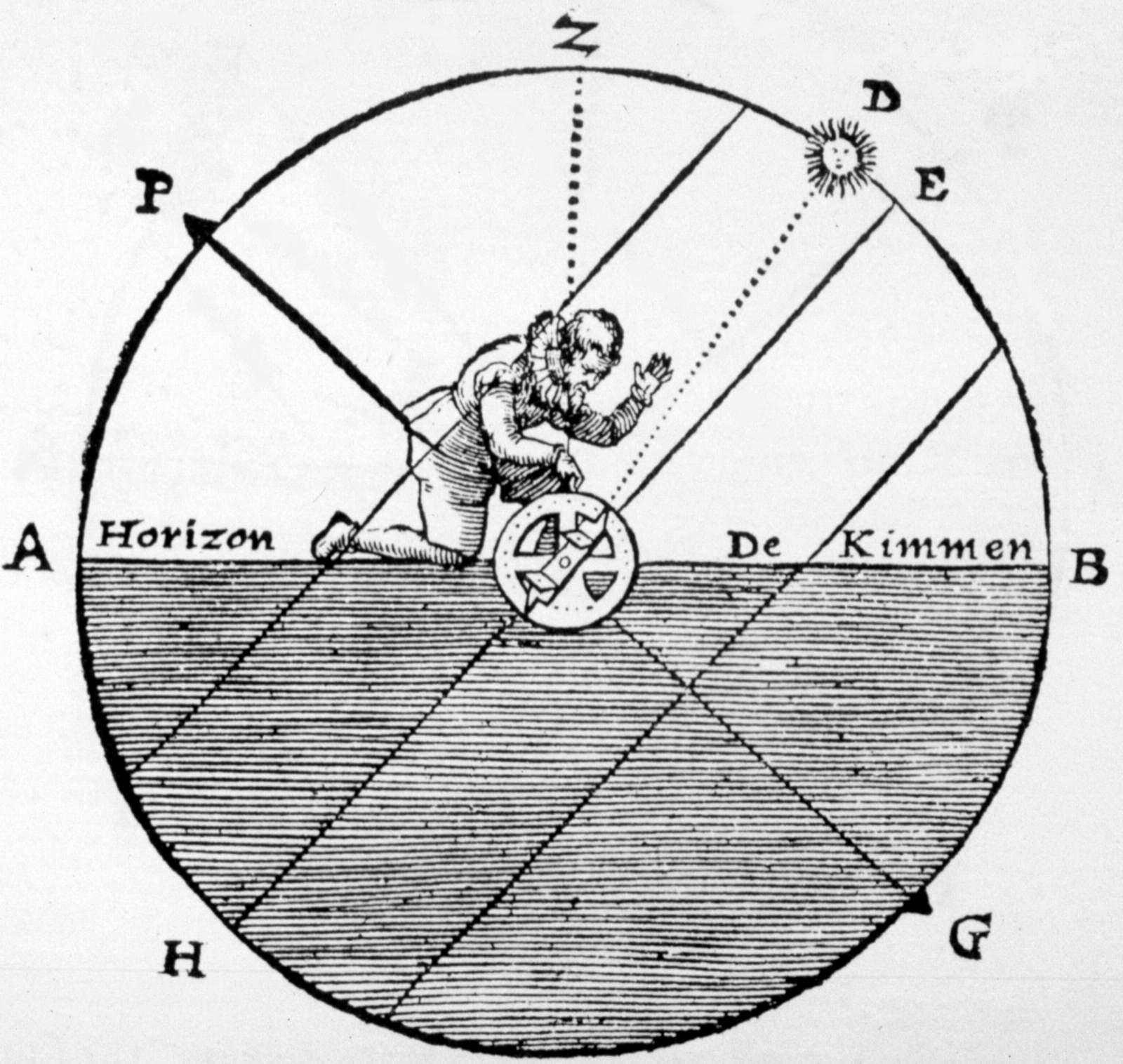 Depiction of Astrolabio marinero