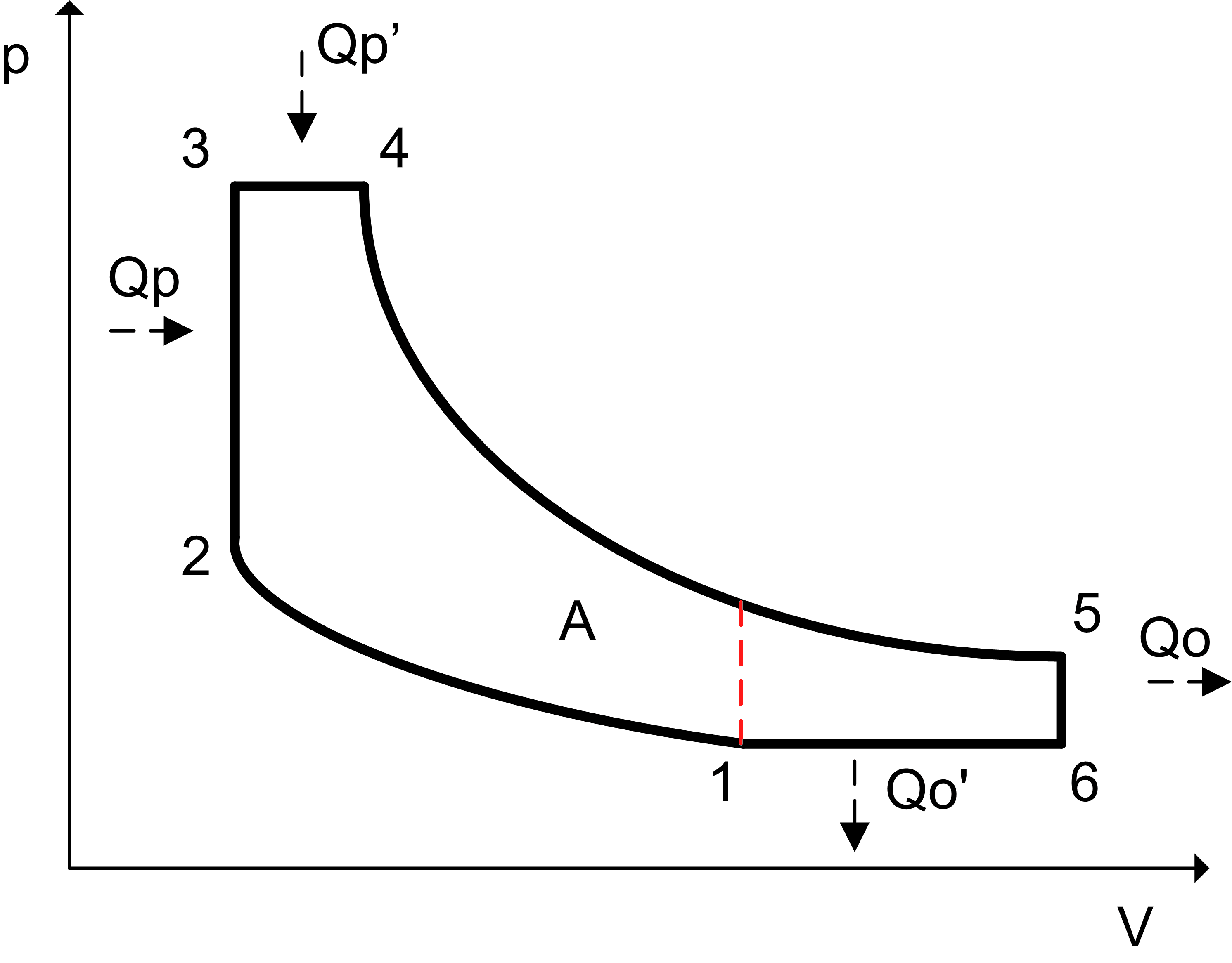 File:T cycle AtkinsonMiller.png
