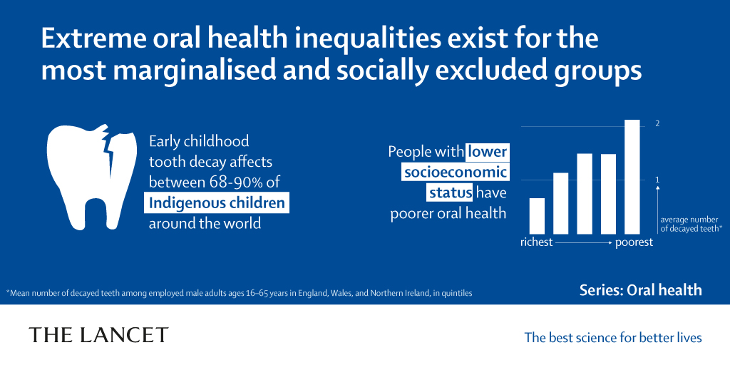 File:TheLancet Oral Health Series oral health inequities.jpg - Wikimedia Commons