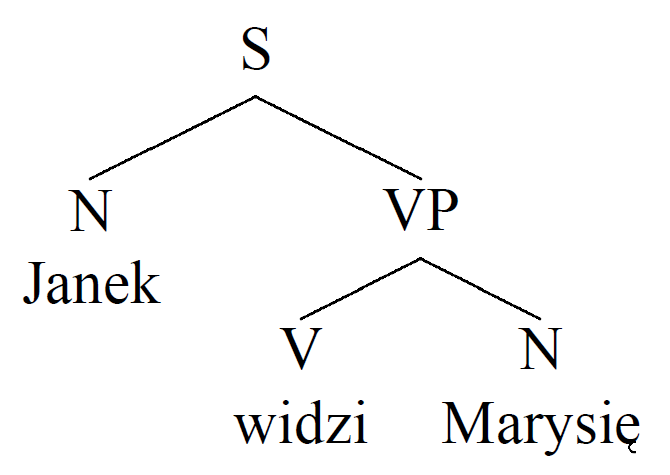 file tree example png