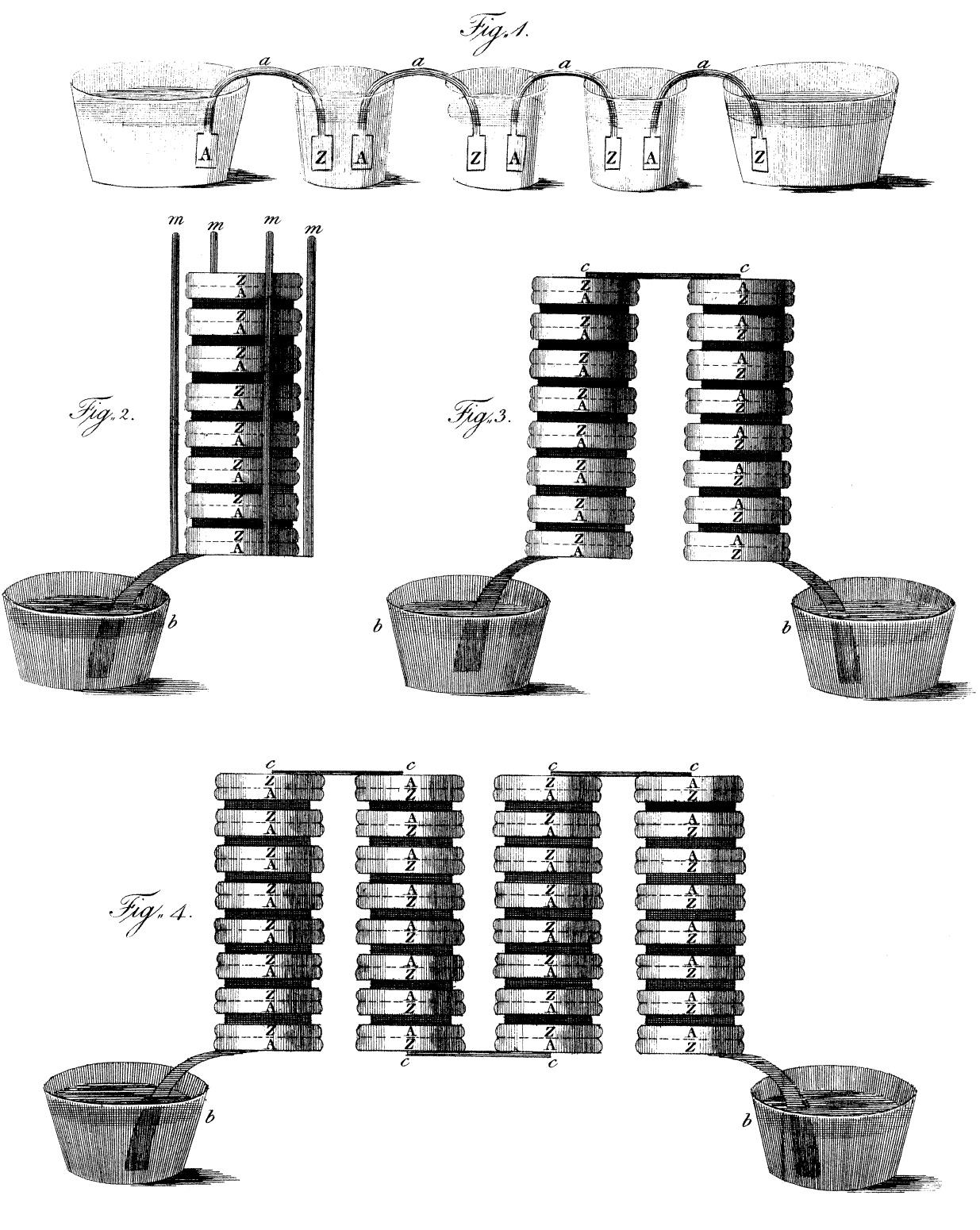 La pila di Alessandro Volta