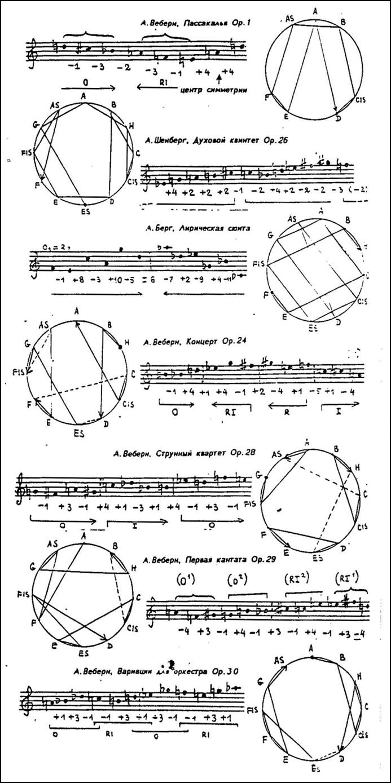 Webern Symphony Ex6a.png
