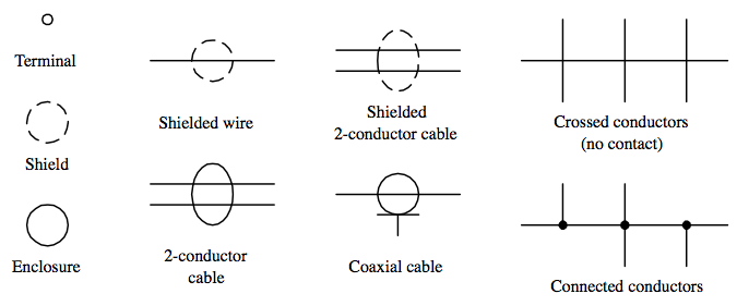 Electrical wiring - Wikipedia | Twisted Wire Symbol Schematic |  | Wikipedia