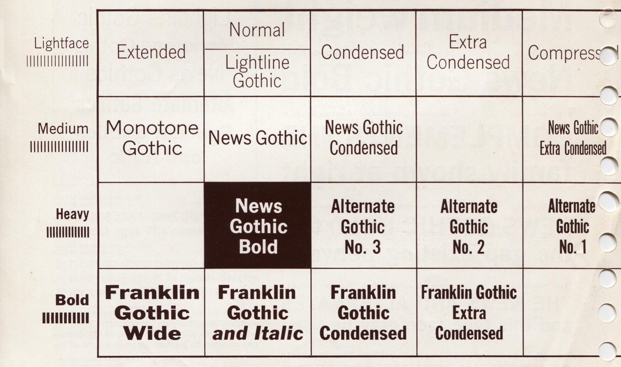 Franklin Gothic - Wikiwand