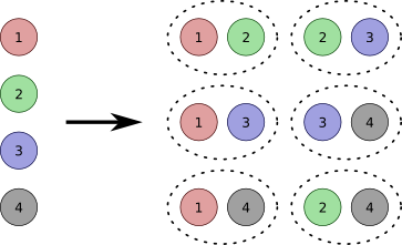 Probability/Combinatorics - Wikibooks, open books for an