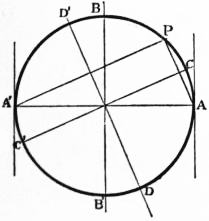 EB1911 - Geometry Fig. 24.jpg
