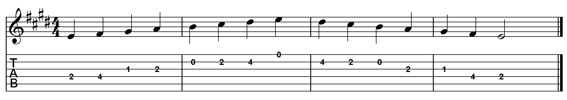 File e major scale one octave open position png - Open e scales ...