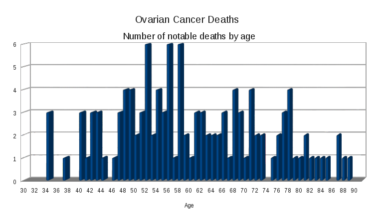 Recent celebrity deaths april 2019