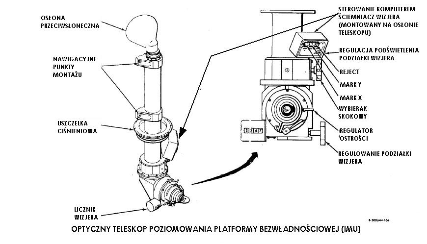 file lm alignment optical telescope jpg
