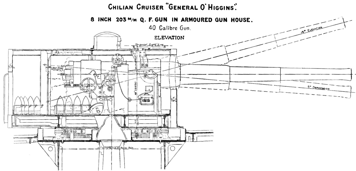 O_Higgins_8_inch_gun_house_right_elevati