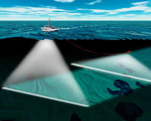 Graphic depicting hydrographic survey ship conducting multibeam and side-scan sonar operations Sonar operations by survey ship.jpg