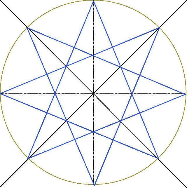 Resultat d'imatges de octagon star