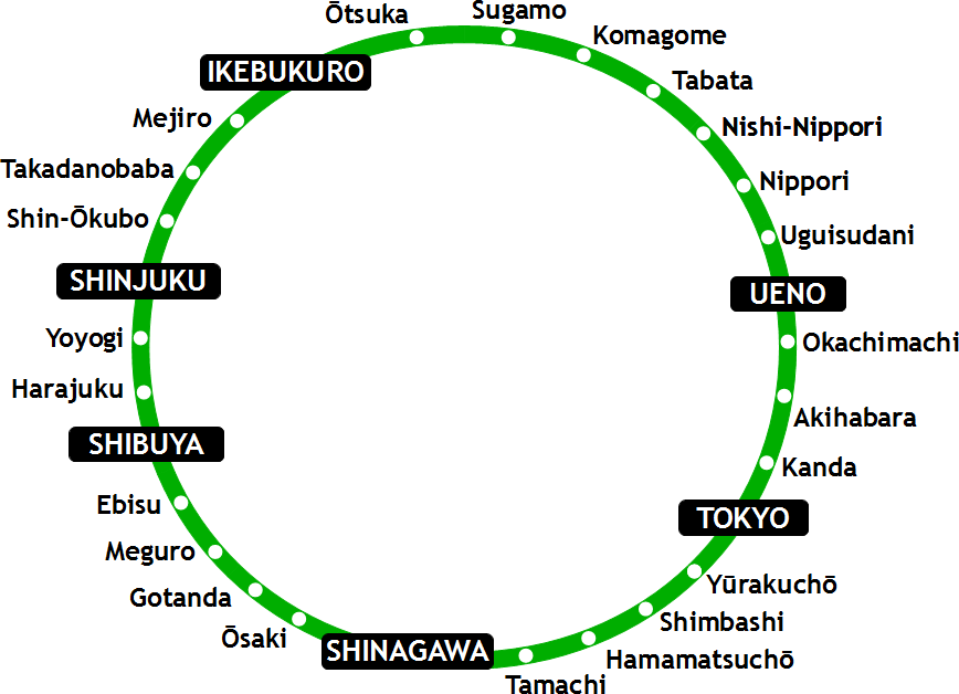 Image result for yamanote line