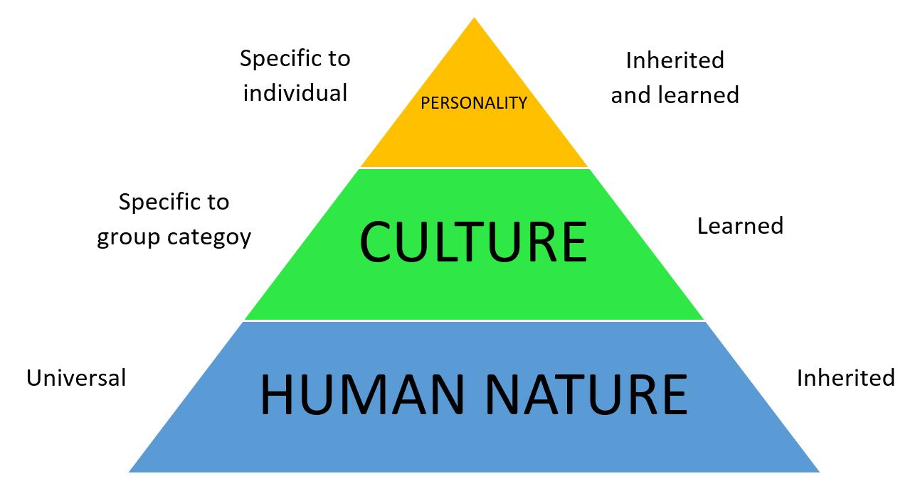 Human Nature Mime