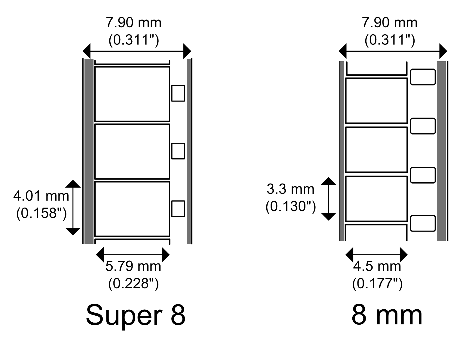 File 8mm And Super8 Png Wikimedia Commons