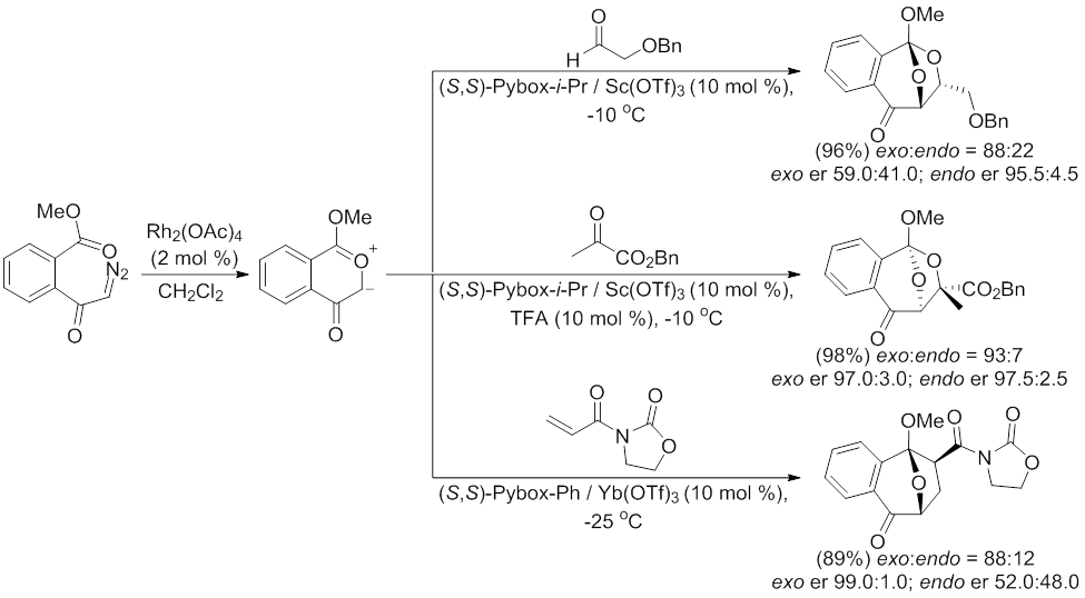 Asymmetric Induction of the 1,3-Dipolar Cycloaddition Reaction with Chiral Lewis Acid Catalysts